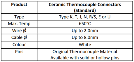 Specification for Ceramic Thermocouple Connectors (Standard)