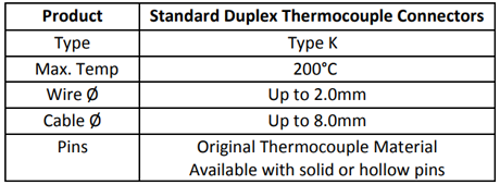 Specification for Standard Duplex Thermocouple Connector