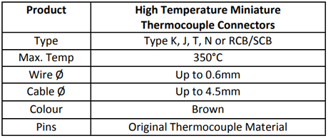 Specification for High Temperature Miniature Thermocouple Connectors