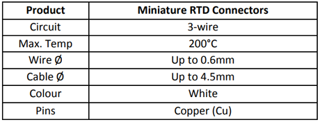 Specification for Miniature RTD Connectors