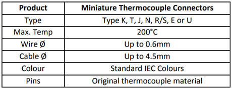 Specification for Miniature Thermocouple Connectors