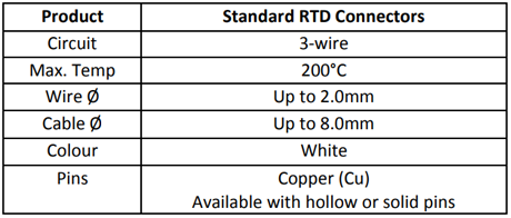 Specification for Standard RTD Connectors