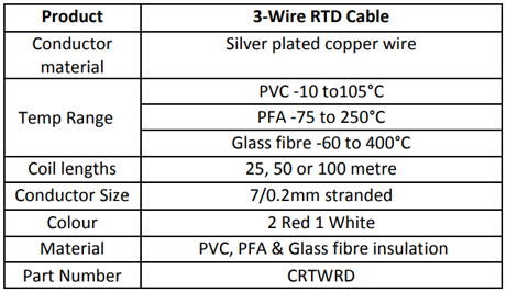 Specification for 3 Wire RTD Cable