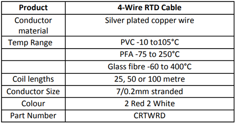 Specification for 4-wire RTD cable