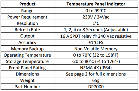 Specification for Temperature Panel Indicator