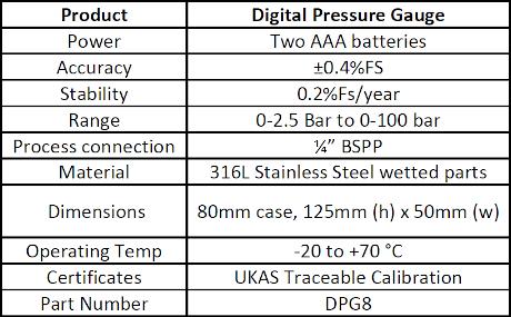 Specification for Digital Pressure Gauge