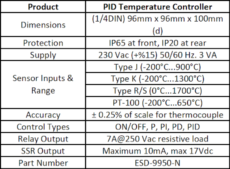 Specification for PID temperature controller with digital indicator