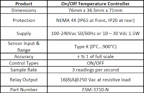 Specification for Type K On/Off Temperature Controller