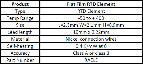 RTD Elements Specification