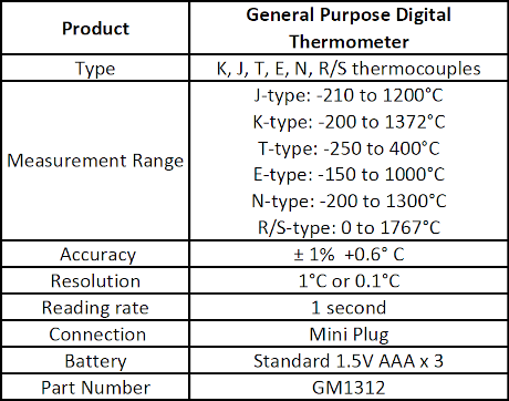 Specification for General Purpose Digital Thermometer