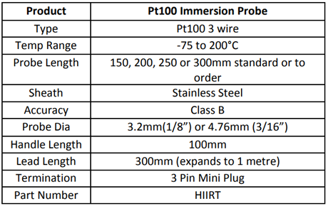 Specification for Pt100 Immersion Probe