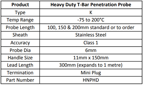Specification for Heavy Duty T-Bar Penetration Probe