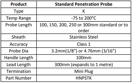 Specification for Hand Held Penetration Probe