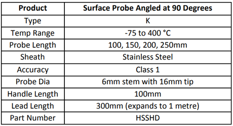 Specification for Surface Probe Angled at 90 Degrees