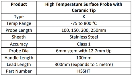 Specification for High Temperature Surface Probe with Ceramic Tip