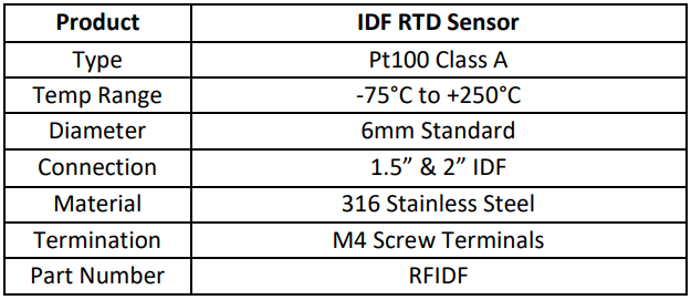 Specification for Fabricated Pt100 with IDF Process Connection