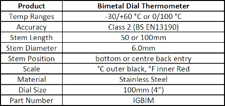 Specification  for Direct mount dial thermometer