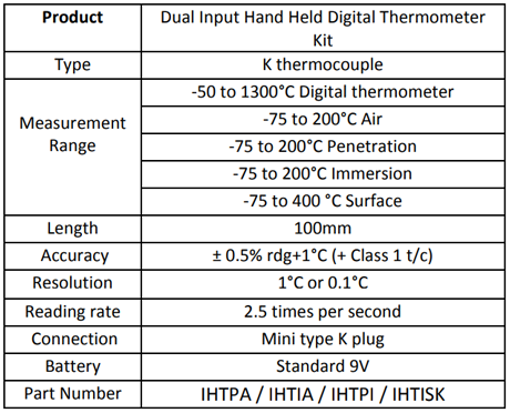Specification for Digital Thermometer Kit