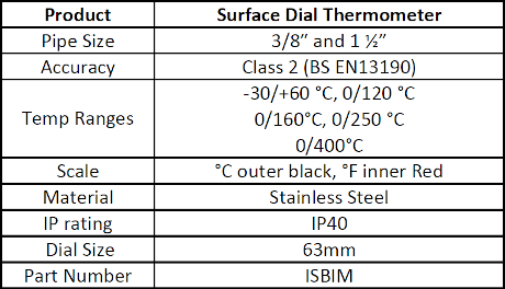 Specification for Surface dial thermometer