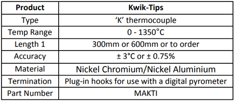 Specification for Kwik-Tip Thermocouples