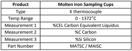 Specification for Molten Iron Sampling Cups