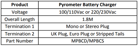 Specification for Pyrometer Battery Charger
