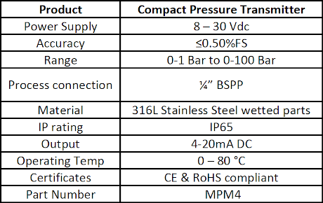 Specification for Compact Pressure Transmitter