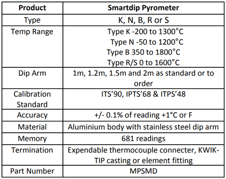 Specification for Smartdip Pyrometer