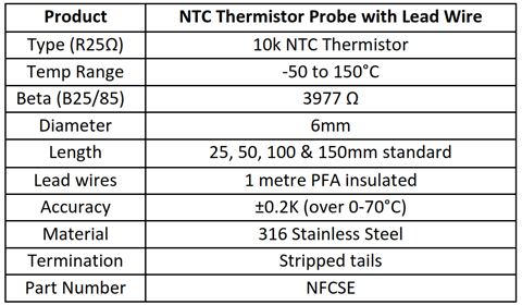 10k ntc thermistor probe with flexible lead wire for 10k type 2 thermistor table