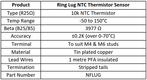 Specification for Pt100 rtd with integral transmitter