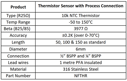 Ntc thermistor sensor with fixed process connection for 10k type 2 thermistor table