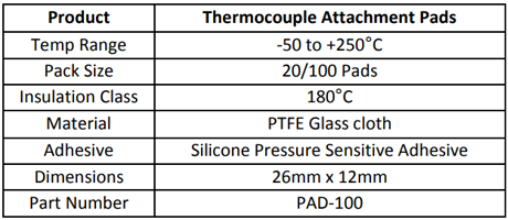 Specification for Thermocouple Attachment Pads