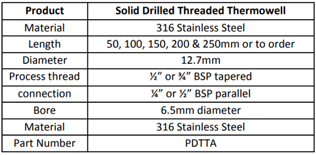 Specification for Solid Drilled Threaded Thermowell