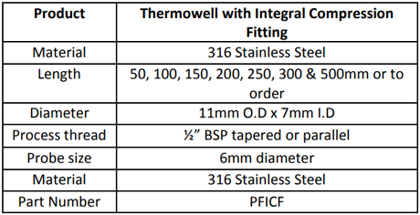 Specification for Thermowell with Integral Compression Fitting