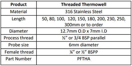 Specification for Threaded Thermowell