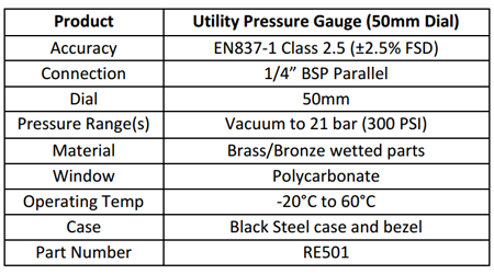 50mm Pressure Gauge Specification