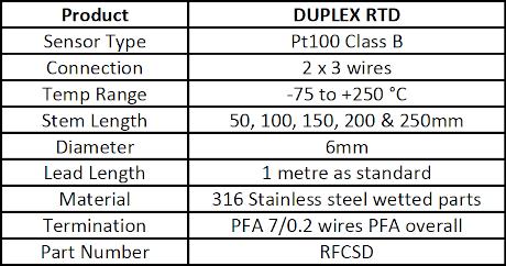 Specification for Duplex RTD Probe