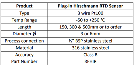 Plug-In Hirschmann RTD Sensor
