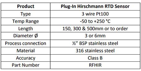 Plug-In Hirschmann RTD Sensor