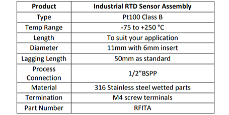 Industrial RTD Sensor Assembly (Pt100)