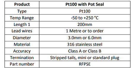 Pt100 with Pot Seal