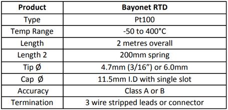 Bayonet RTD