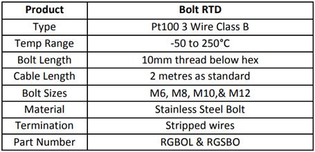 Pt100 Bolt Sensor