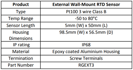 External Wall-Mount RTD Sensor