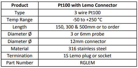 Pt100 with Lemo Connector