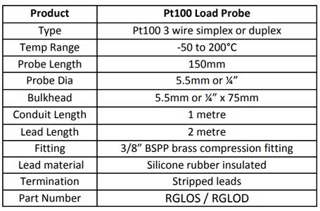 Pt100 Load Probe