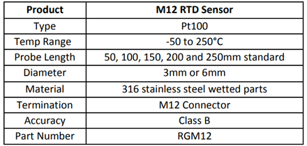 Specification for Pt100 RTD with M12 Connector