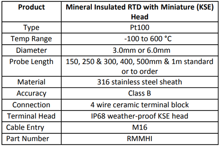 Mineral Insulated RTD with Miniature (KSE) Head
