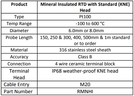 Mineral Insulated RTD with Standard (KNE) Head