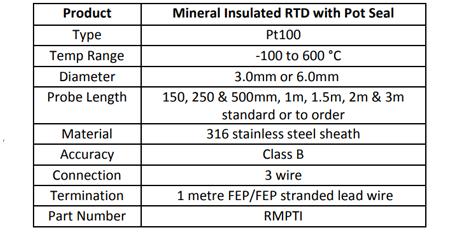 Mineral Insulated RTD with Pot Seal